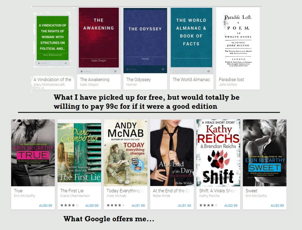A list of books I want, and a list of the books Google offers me. Note the disparity.